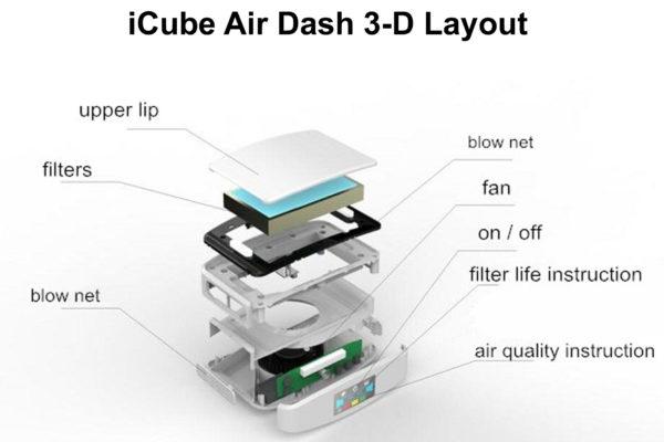 iCube Air Dash Layout